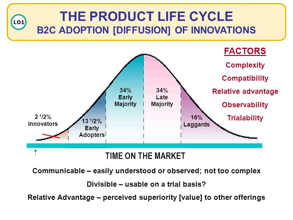 diffusion of innovations and compatibility In a series of diffusion studies across multiple areas, rogers found that innovations that have these 5 characteristics -high relative advantage, trialability, observability, and compatibility, and low complexity- are likely to succeed over innovations that do not.